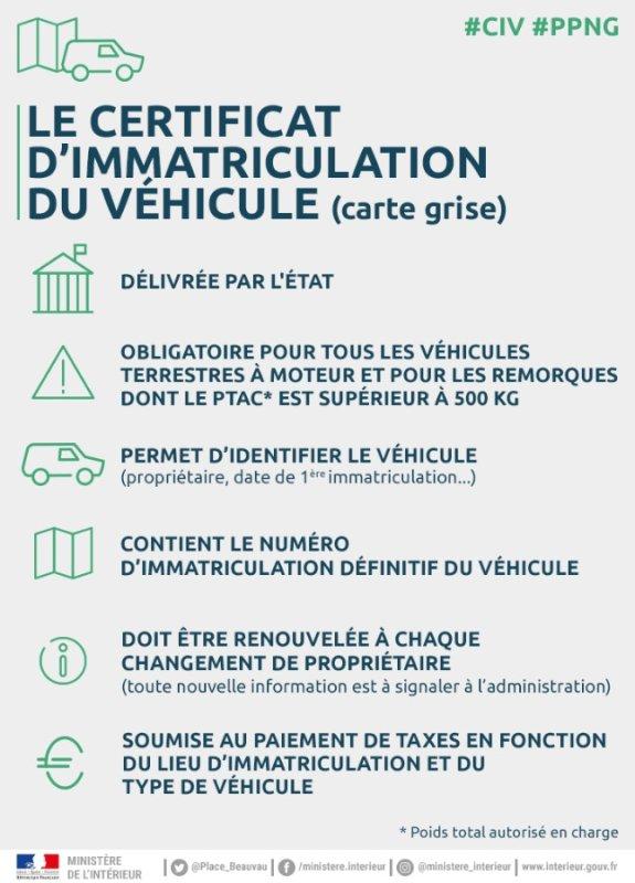 http://www.ville-laroquedantheron.fr/articles_Pages_photos/certificat-d-immatriculation-en-ligne-uniquement1_1507707197.jpg